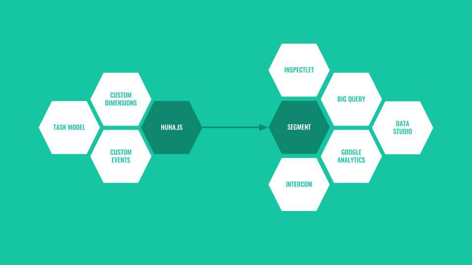 Diseñar con datos, más allá del A/B Testing